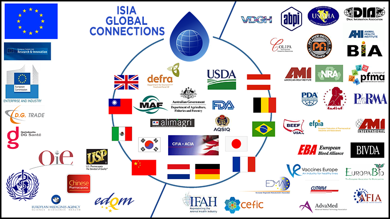 ISIA Global Connections